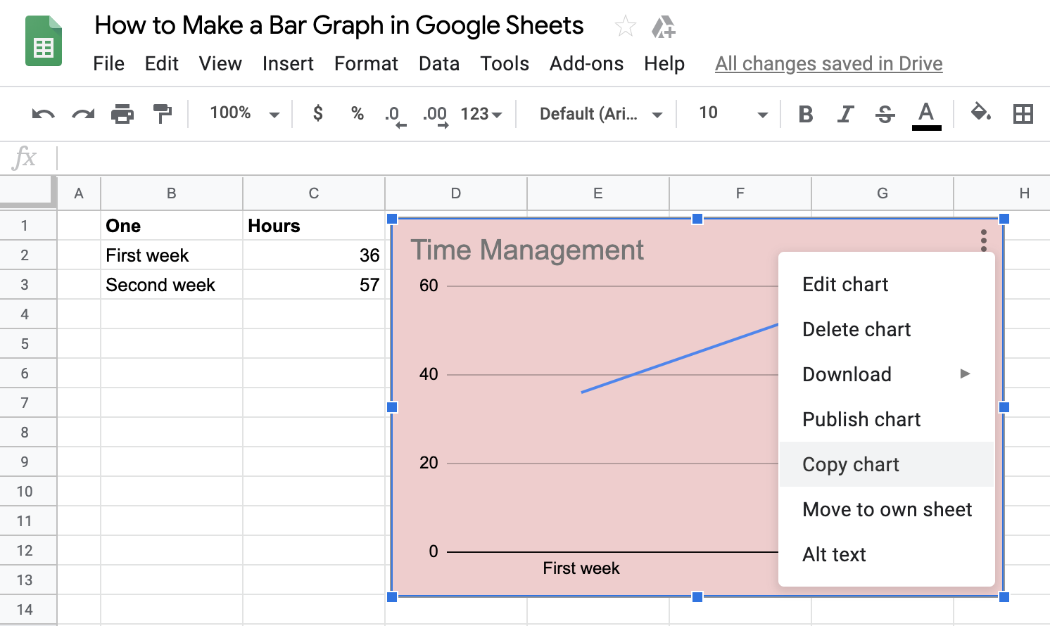 Google Sheets Graph Chart Options