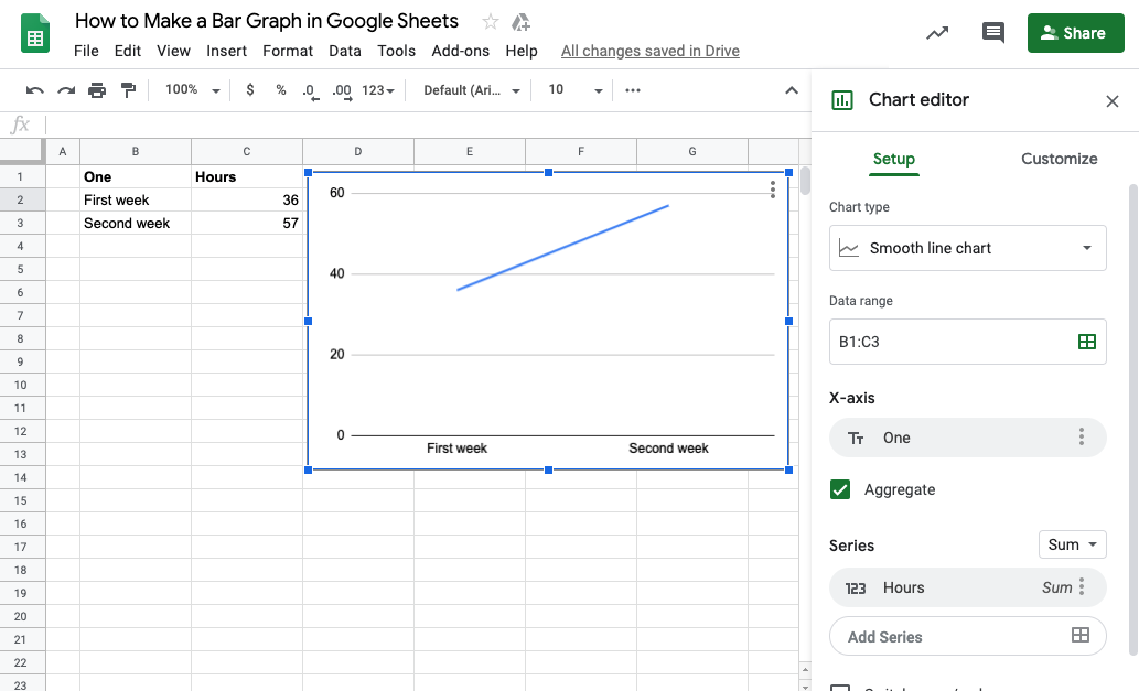 Line Graph in Google Sheets