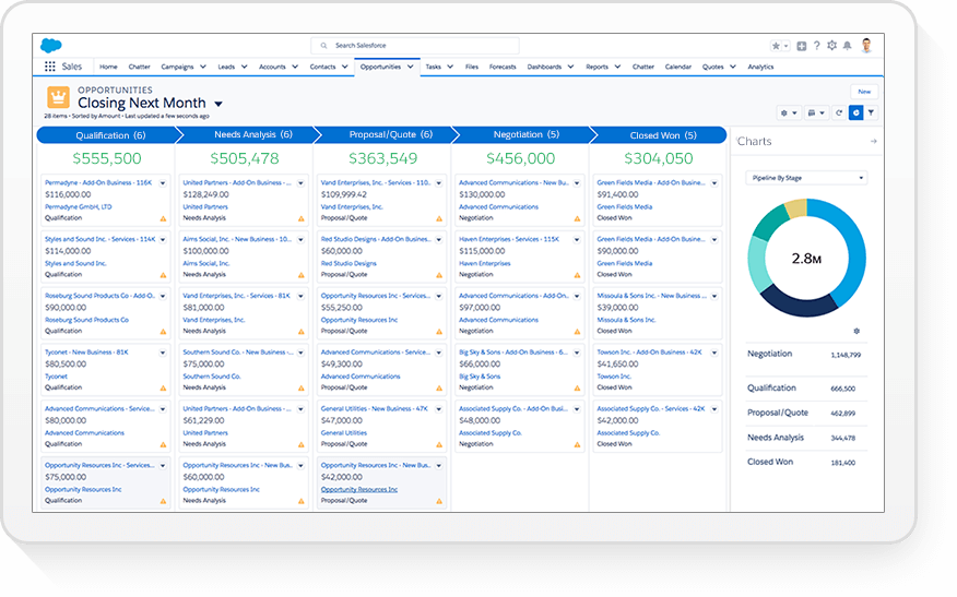 Salesforce sales products overview