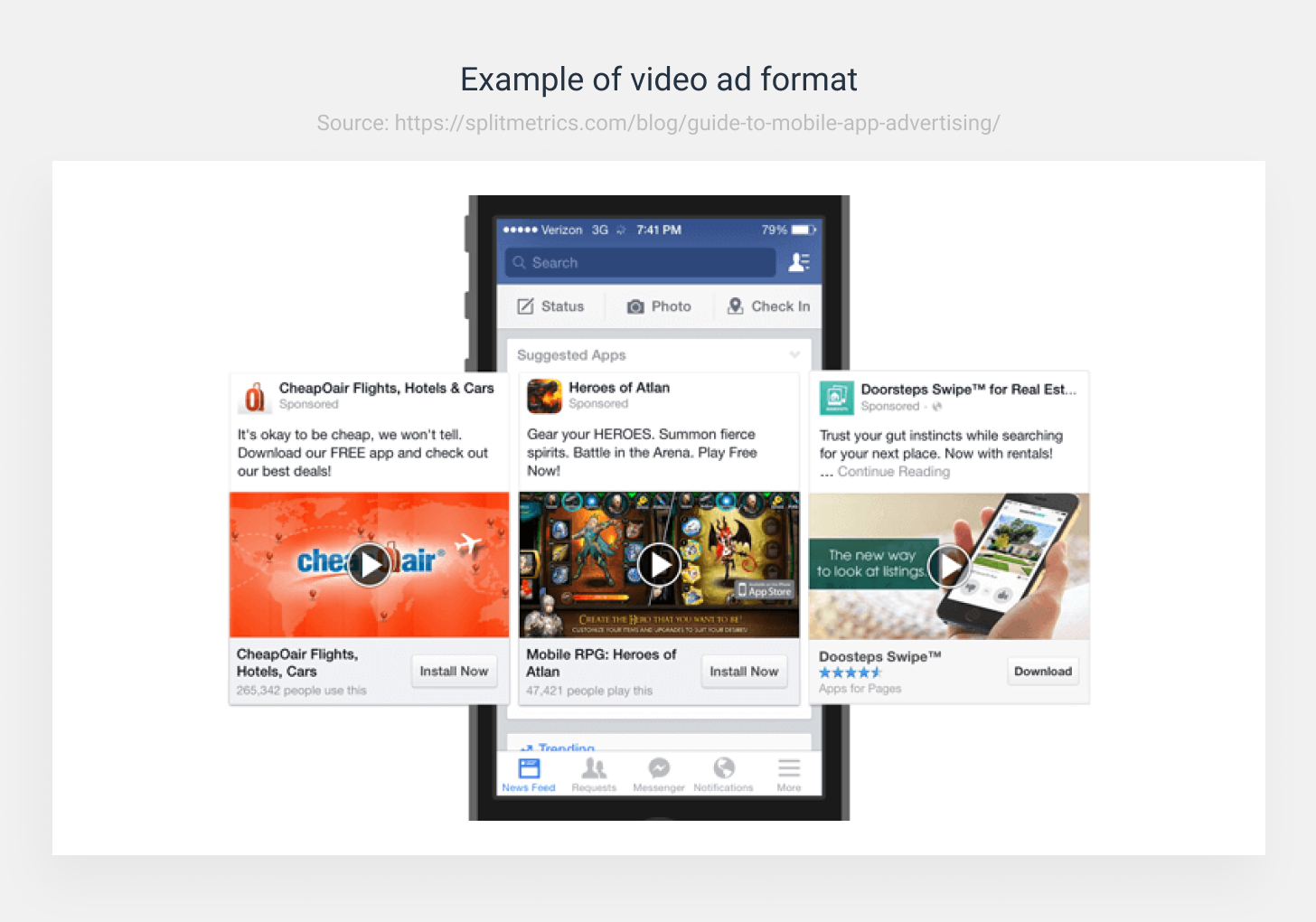 video ads format on mobilephone