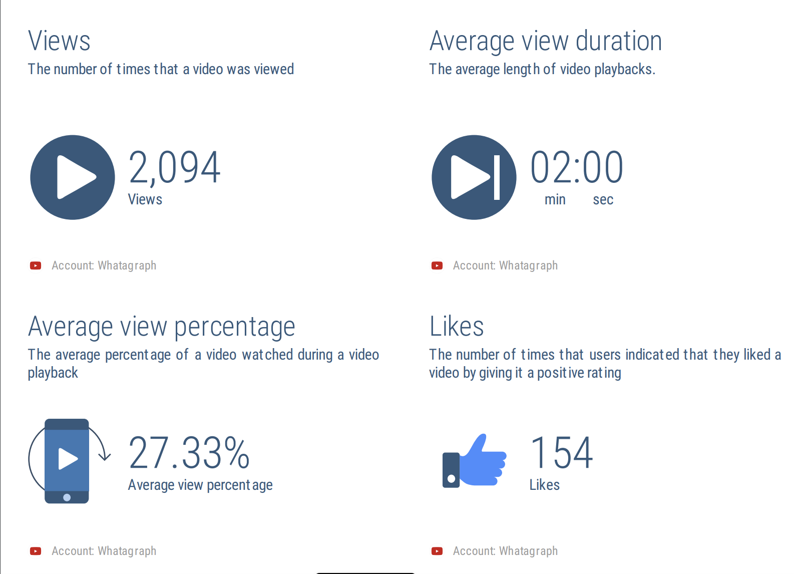 youtube analytics report