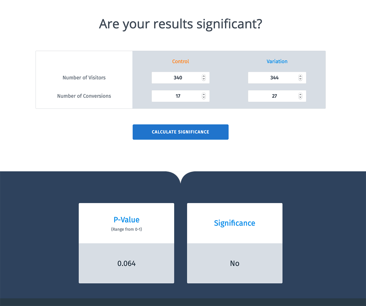 Statistical Significance Tool | Whatagraph Blog