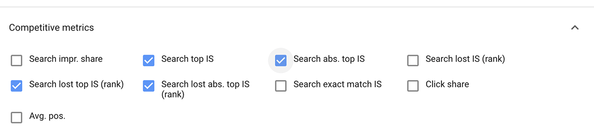 New Google Ads metrics to replace Average Position