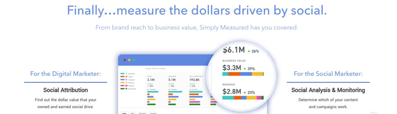 SimplyMeasured reporting tools