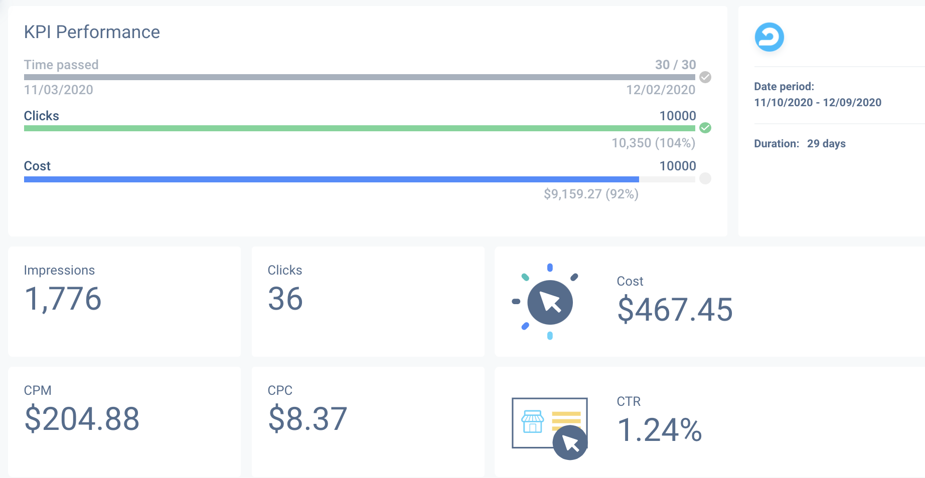 Your Adroll campaign dashboard report should start with general overview metrics.