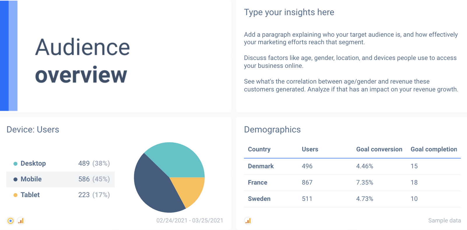 Audience analytics within your custom cross-channel dashboard.