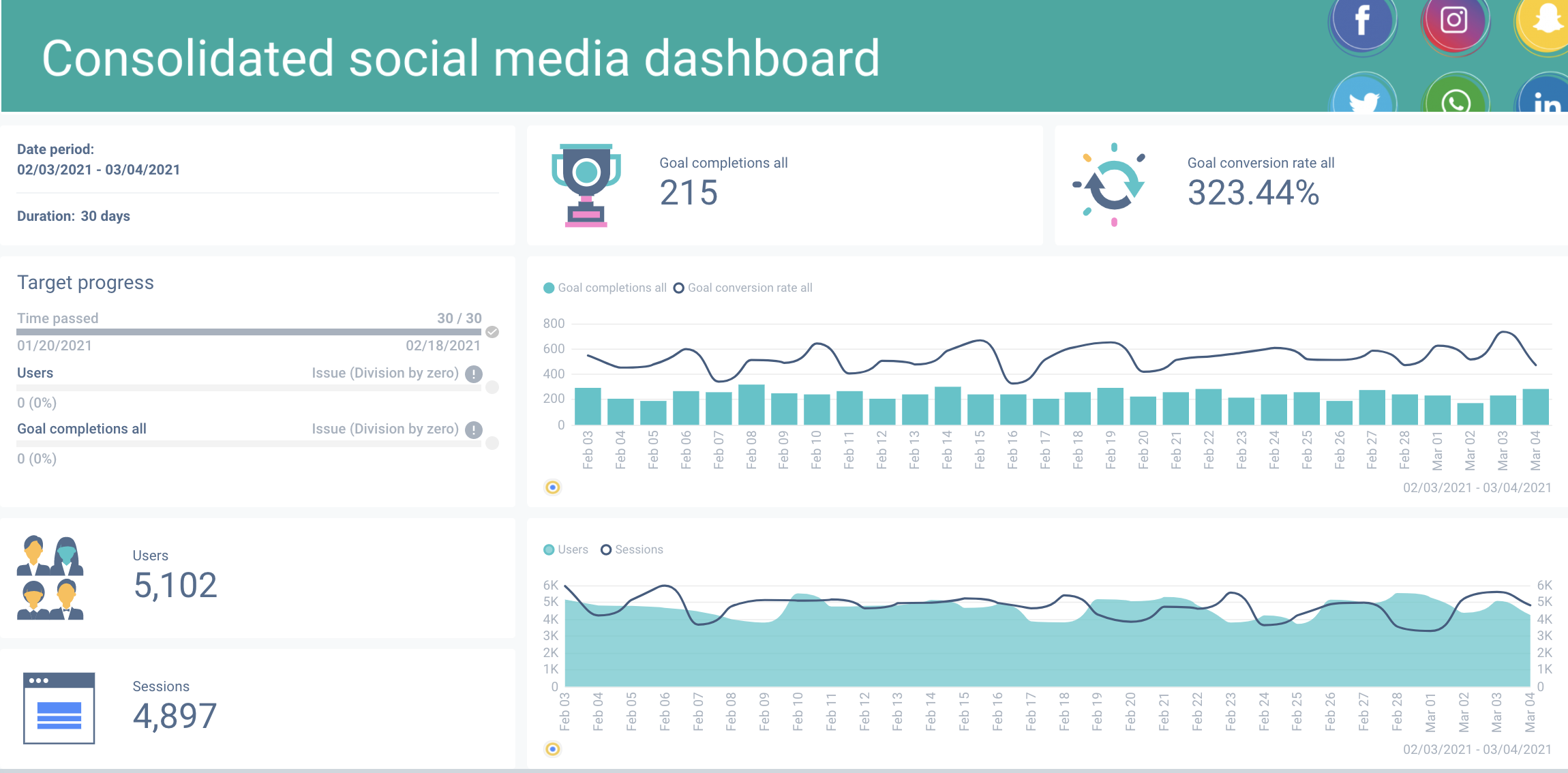 Track and monitor social media performance with a social media analytics dashboard.