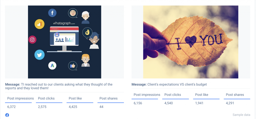 Most popular pieces of content within your Facebook page.