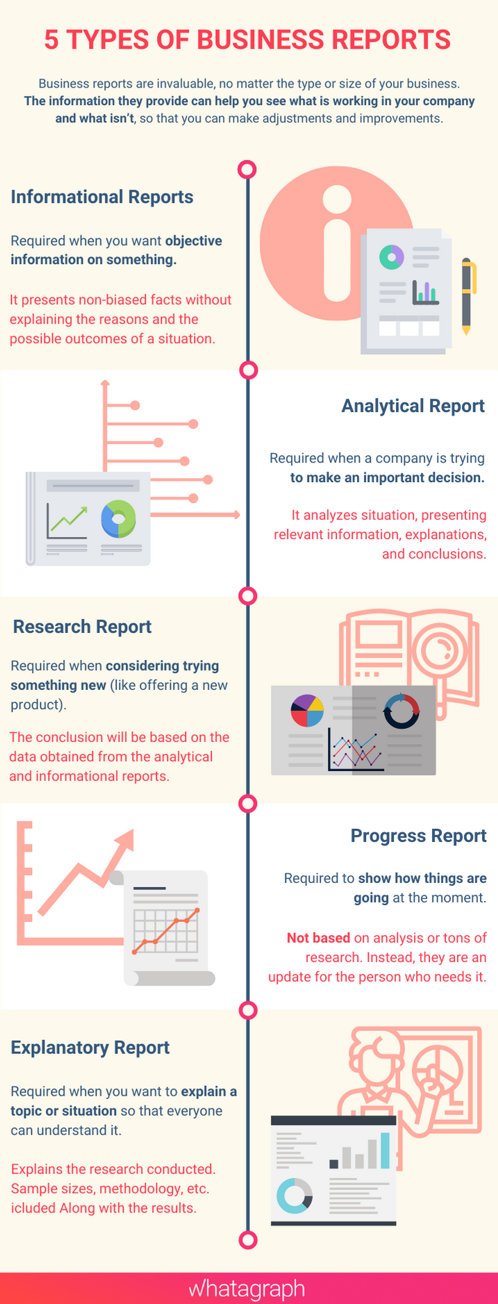 5 Types Of Business Reports Blog Whatagraph